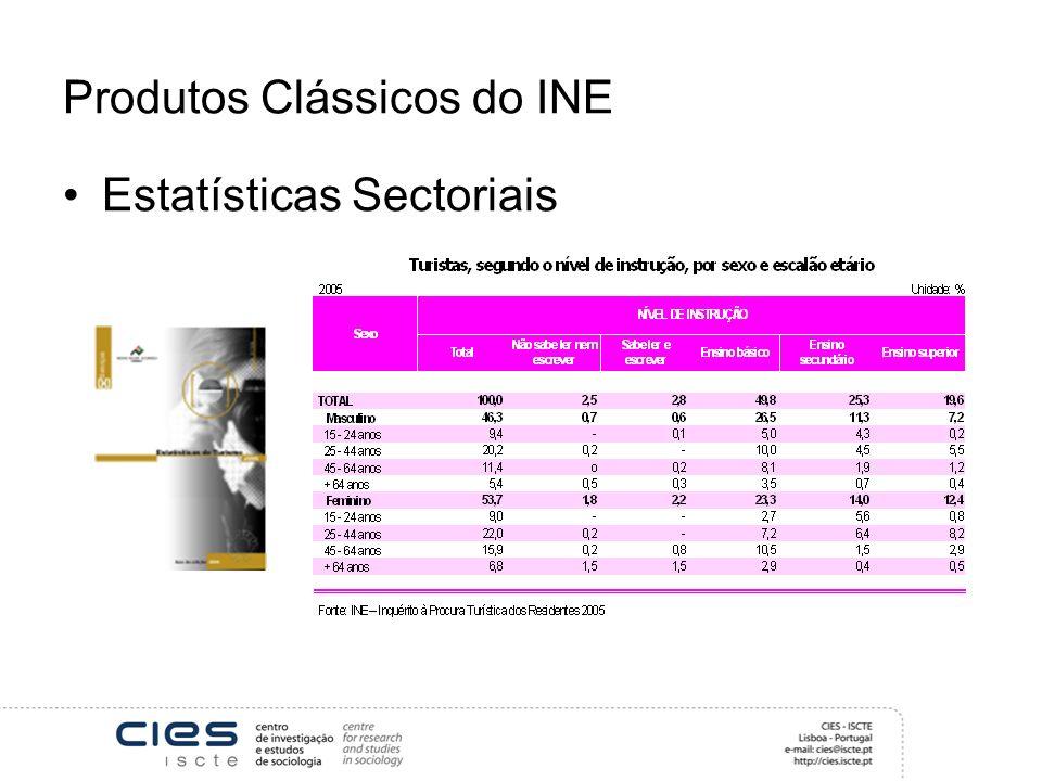Produtos Clássicos do INE Infoline –Efectuando-se o registo, pode aceder-se on- line, gratuitamente, ao conjunto de produtos estatísticos do INE.
