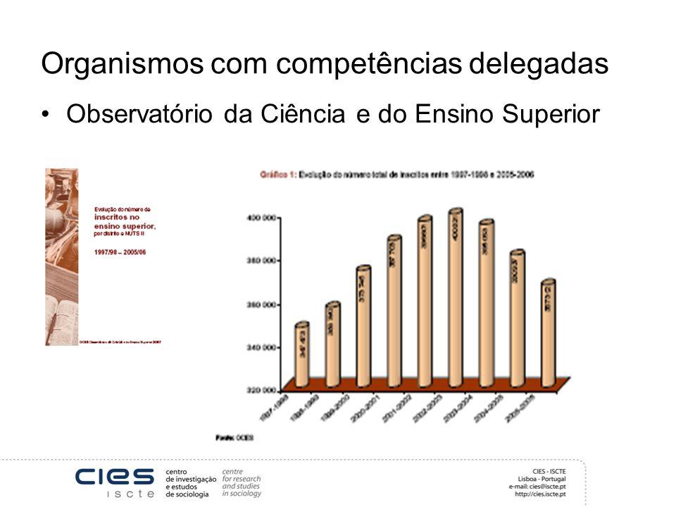 Organismos com competências delegadas Observatório da Ciência e do Ensino Superior