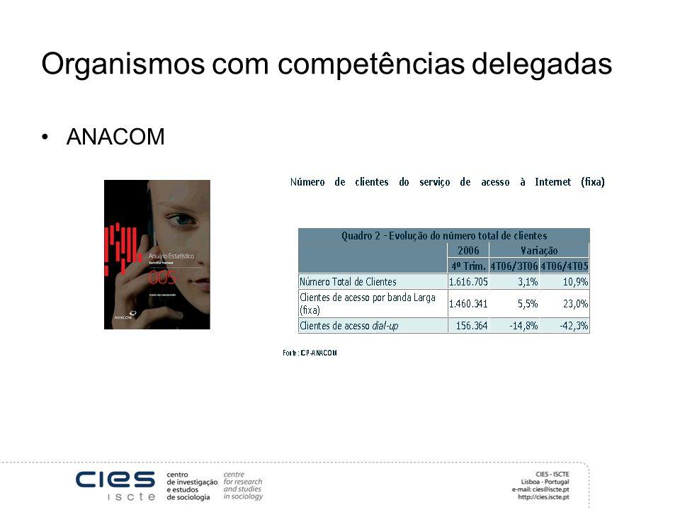 Organismos com competências delegadas ANACOM