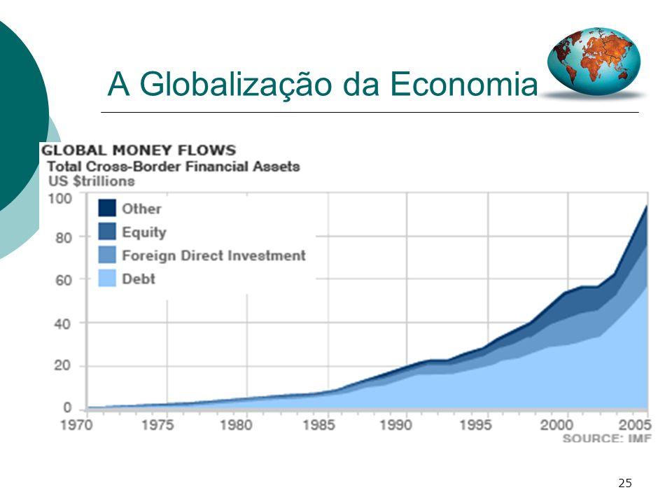 25 A Globalização da Economia