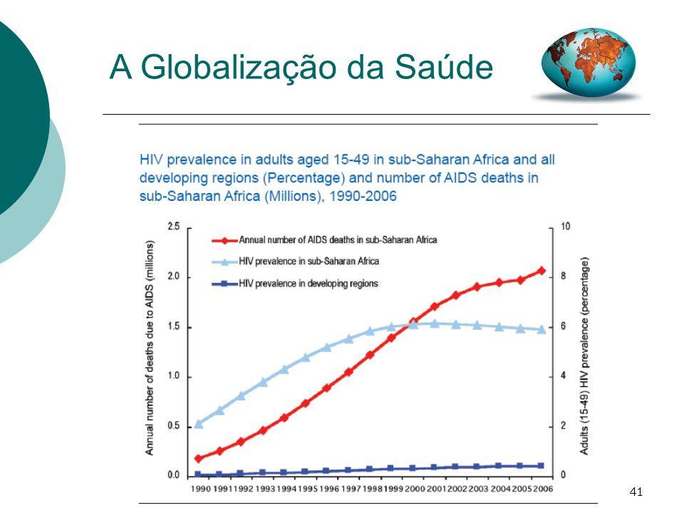 41 A Globalização da Saúde
