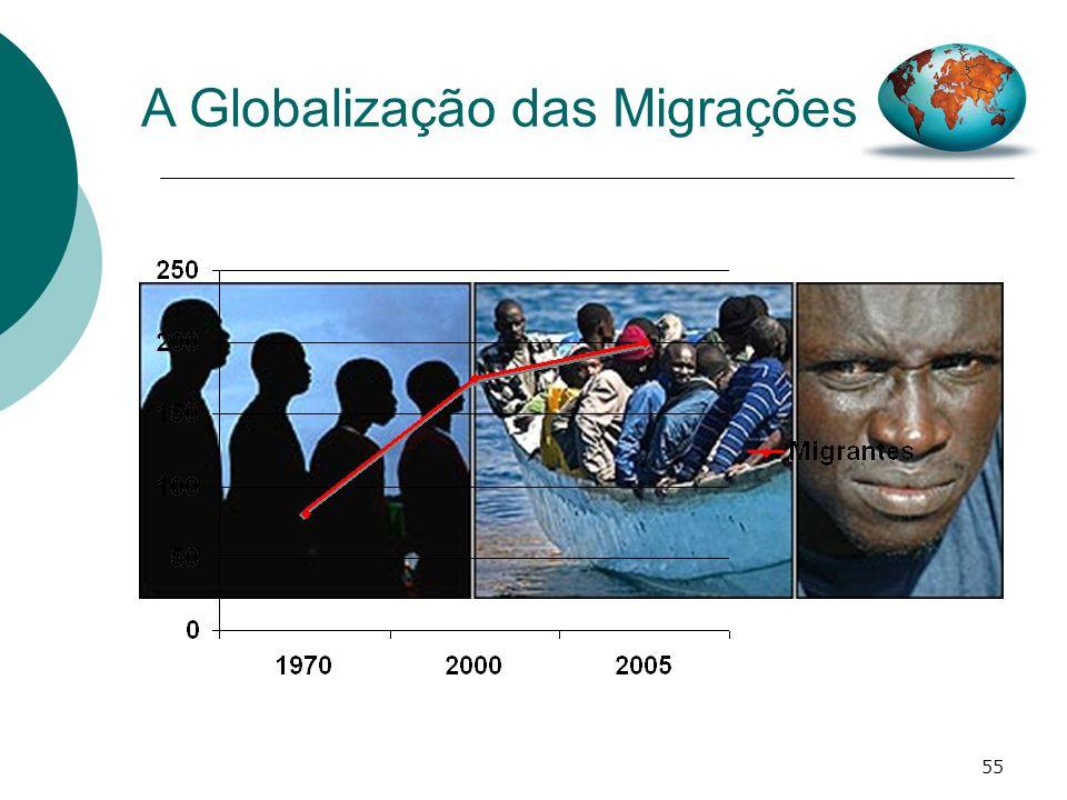55 A Globalização das Migrações