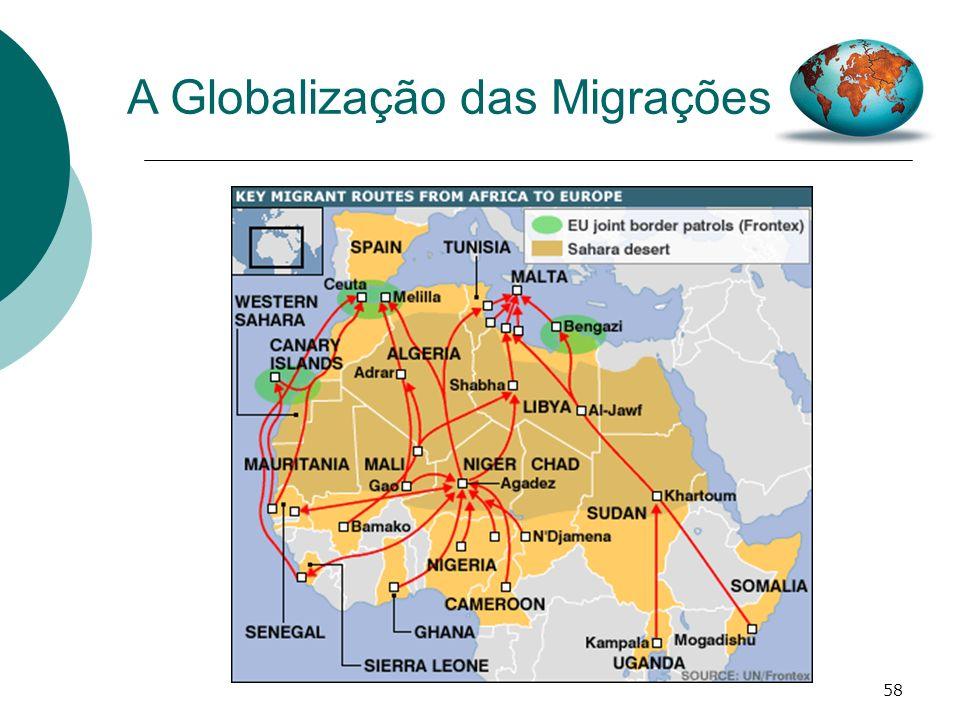 58 A Globalização das Migrações