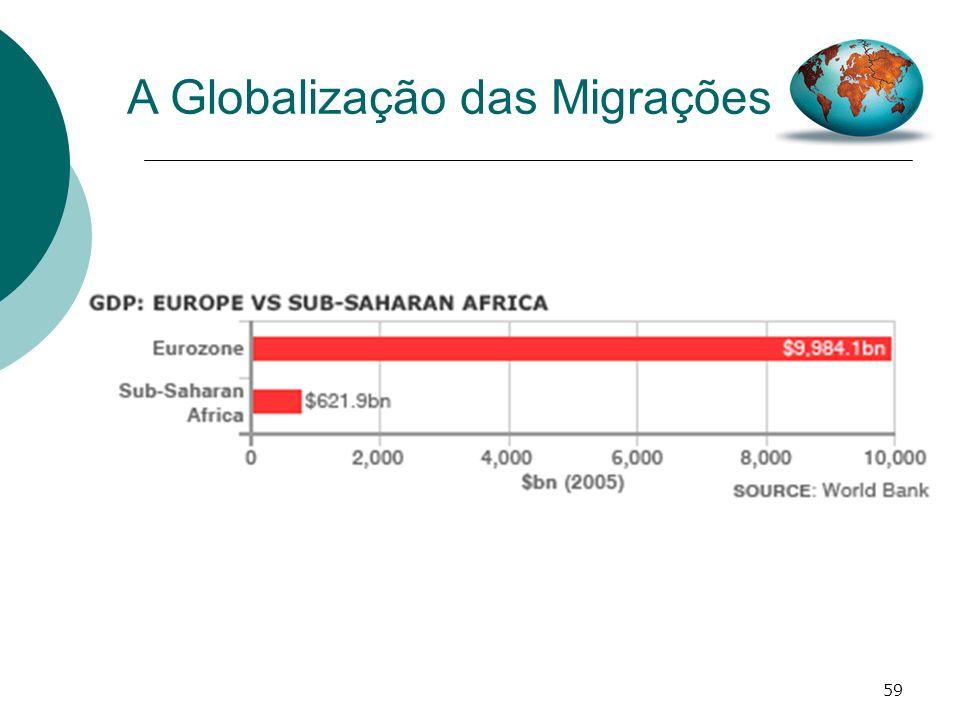 59 A Globalização das Migrações