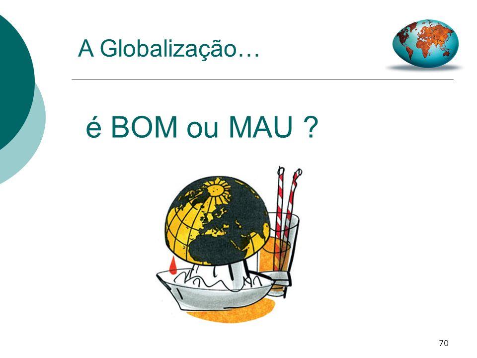 70 A Globalização… é BOM ou MAU ?