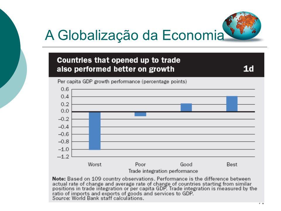 71 A Globalização da Economia