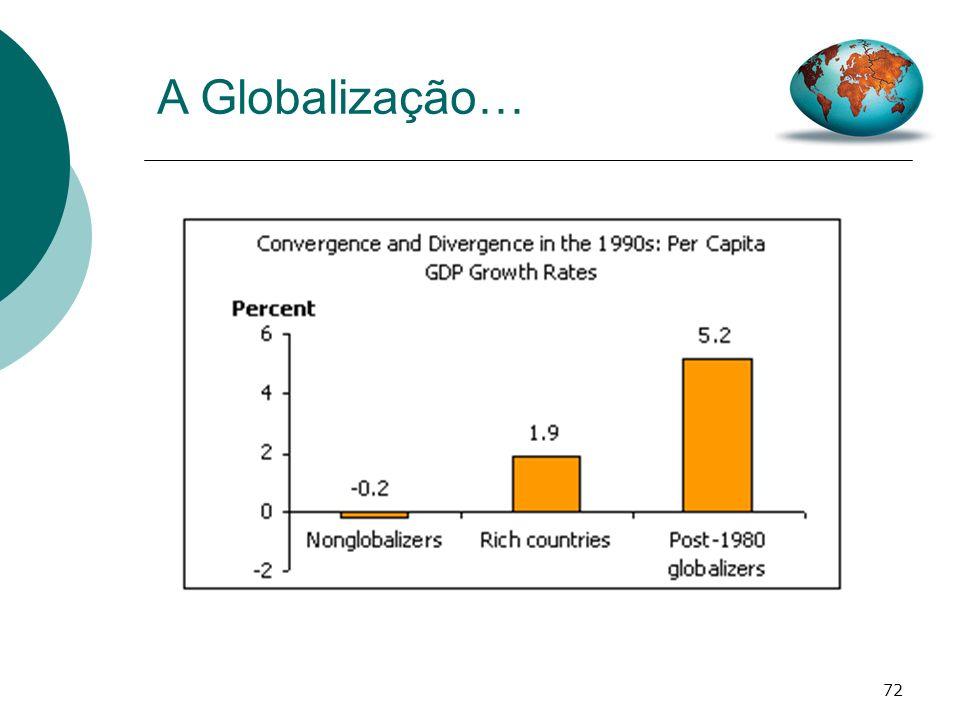 72 A Globalização…