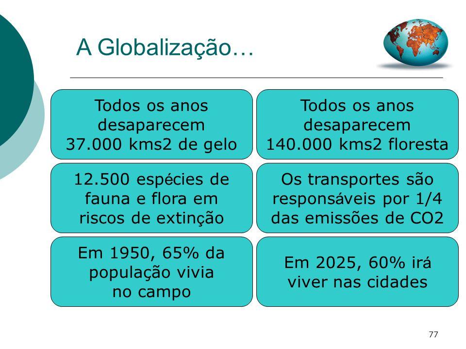 77 A Globalização… Todos os anos desaparecem 37.000 kms2 de gelo Todos os anos desaparecem 140.000 kms2 floresta 12.500 esp é cies de fauna e flora em