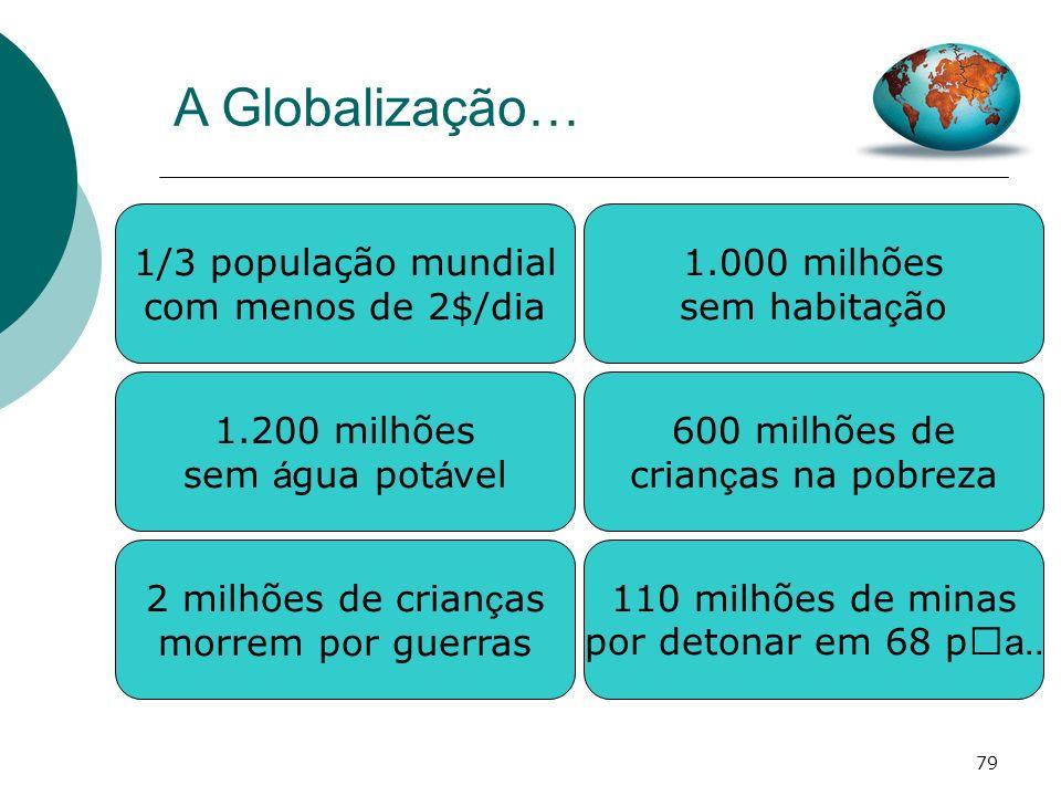 79 A Globalização… 1/3 população mundial com menos de 2$/dia 1.000 milhões sem habita ç ão 1.200 milhões sem á gua pot á vel 600 milhões de crian ç as