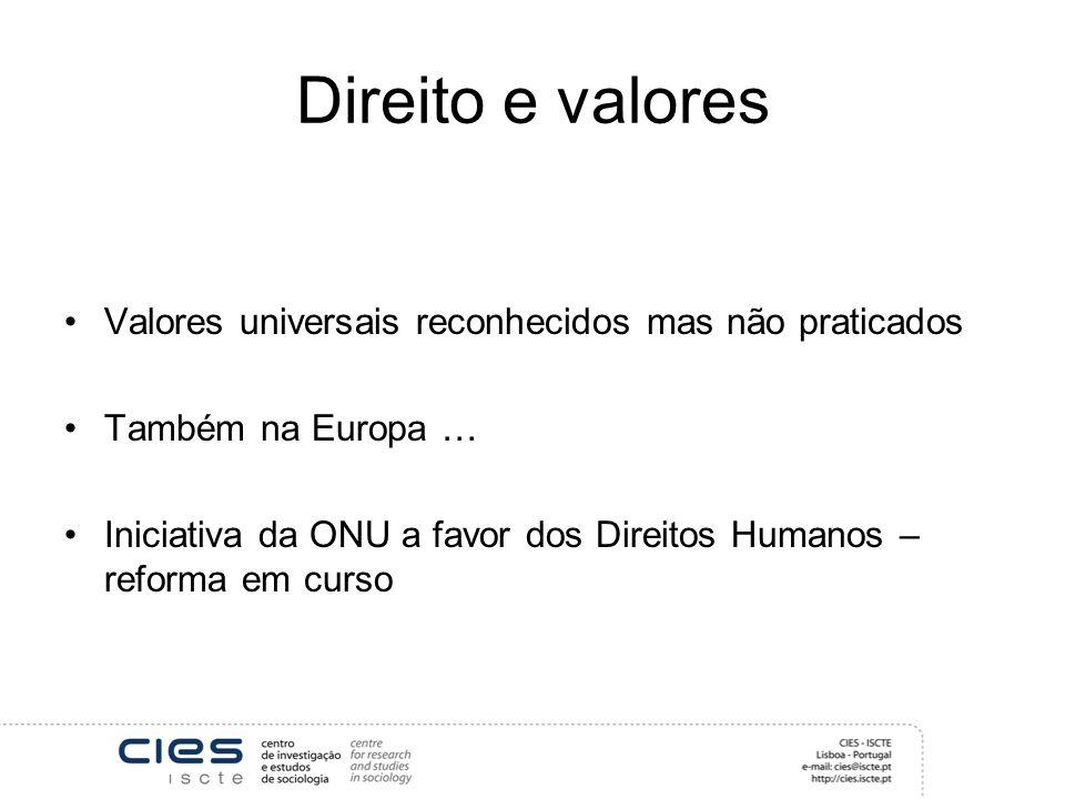 Direito e valores Valores universais reconhecidos mas não praticados Também na Europa … Iniciativa da ONU a favor dos Direitos Humanos – reforma em curso