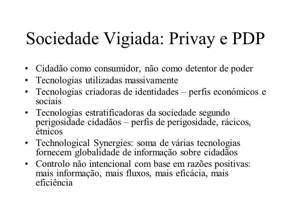 Sociedade Vigiada: Privay e PDP Cidadão como consumidor, não como detentor de poder Tecnologias utilizadas massivamente Tecnologias criadoras de ident