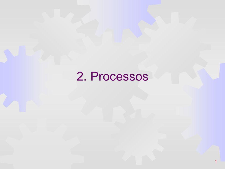 1 2. Processos