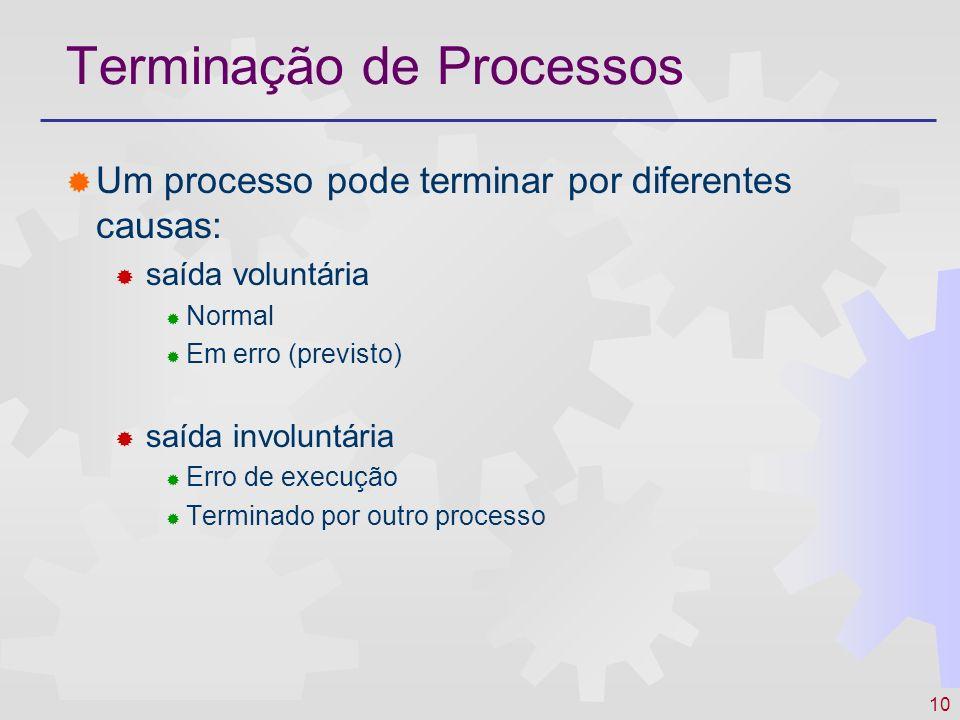 10 Terminação de Processos Um processo pode terminar por diferentes causas: saída voluntária Normal Em erro (previsto) saída involuntária Erro de exec