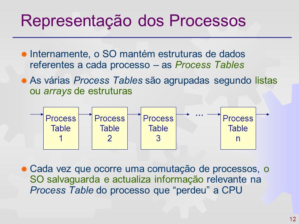 12 Representação dos Processos Internamente, o SO mantém estruturas de dados referentes a cada processo – as Process Tables As várias Process Tables s