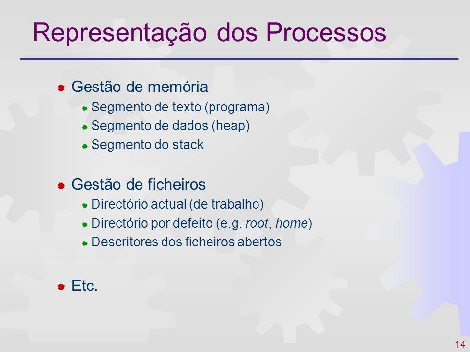 14 Representação dos Processos Gestão de memória Segmento de texto (programa) Segmento de dados (heap) Segmento do stack Gestão de ficheiros Directóri