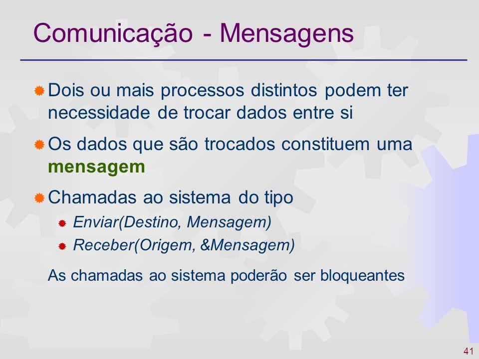41 Comunicação - Mensagens Dois ou mais processos distintos podem ter necessidade de trocar dados entre si Os dados que são trocados constituem uma me