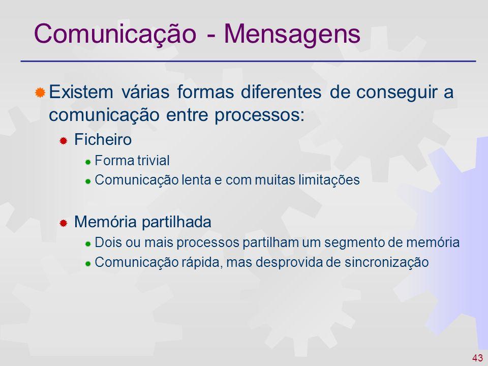 43 Comunicação - Mensagens Existem várias formas diferentes de conseguir a comunicação entre processos: Ficheiro Forma trivial Comunicação lenta e com