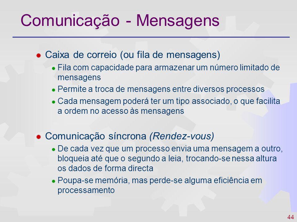 44 Comunicação - Mensagens Caixa de correio (ou fila de mensagens) Fila com capacidade para armazenar um número limitado de mensagens Permite a troca