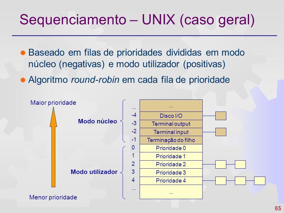 65 Sequenciamento – UNIX (caso geral) Baseado em filas de prioridades divididas em modo núcleo (negativas) e modo utilizador (positivas) Algoritmo rou