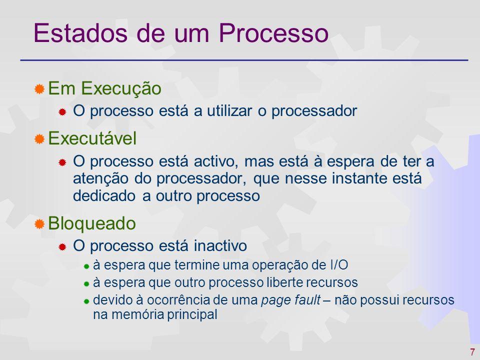 7 Estados de um Processo Em Execução O processo está a utilizar o processador Executável O processo está activo, mas está à espera de ter a atenção do