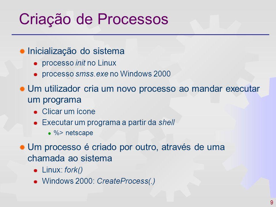 9 Criação de Processos Inicialização do sistema processo init no Linux processo smss.exe no Windows 2000 Um utilizador cria um novo processo ao mandar