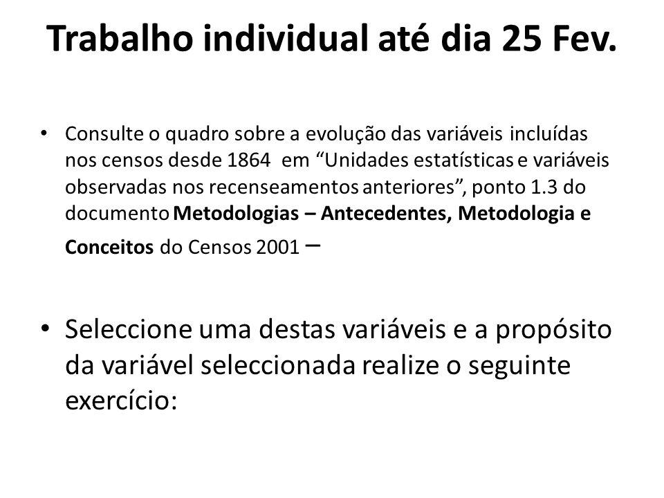 Verifique se houve alterações na definição da variável em censos anteriores a 1940 e nos censos posteriores a 1940.