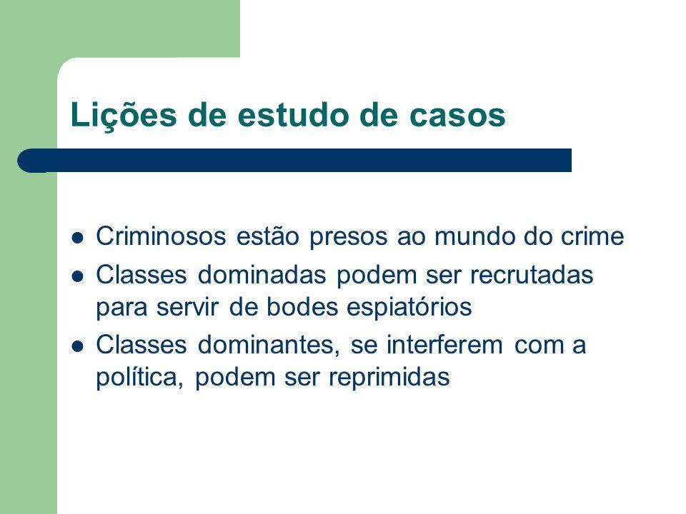 Lições de estudo de casos Criminosos estão presos ao mundo do crime Classes dominadas podem ser recrutadas para servir de bodes espiatórios Classes dominantes, se interferem com a política, podem ser reprimidas