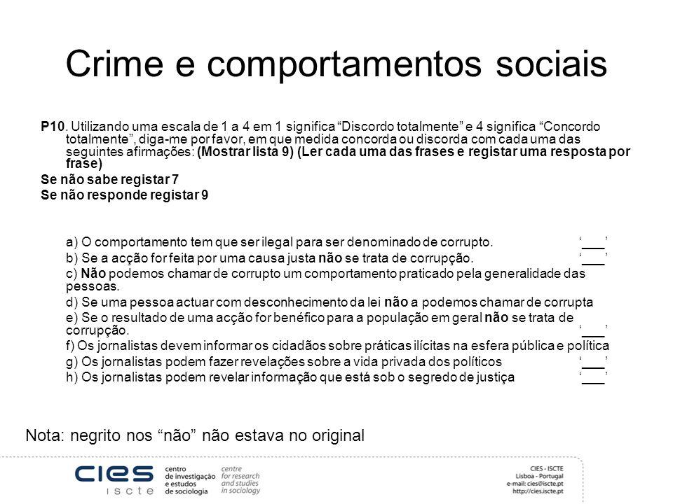 Crime e comportamentos sociais P10. Utilizando uma escala de 1 a 4 em 1 significa Discordo totalmente e 4 significa Concordo totalmente, diga-me por f