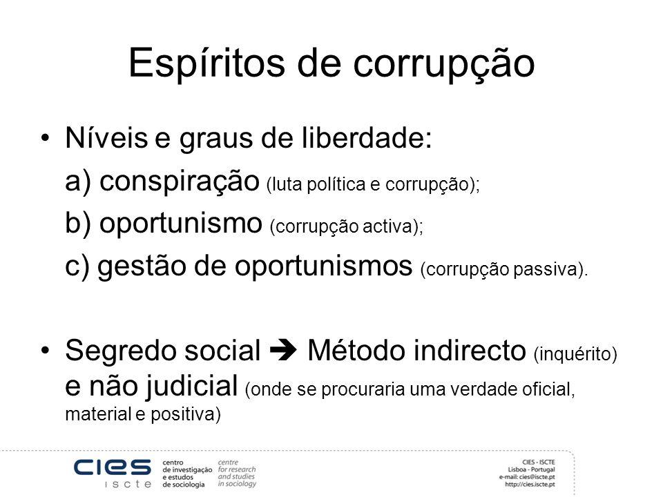 Espíritos de corrupção Níveis e graus de liberdade: a) conspiração (luta política e corrupção); b) oportunismo (corrupção activa); c) gestão de oportu