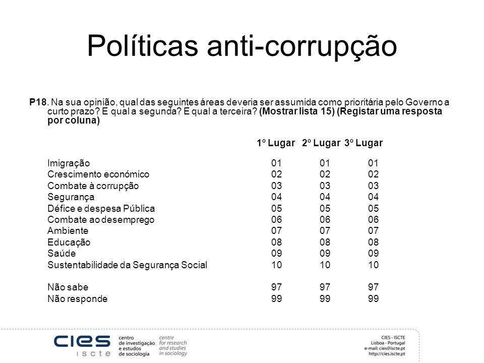 Políticas anti-corrupção P18. Na sua opinião, qual das seguintes áreas deveria ser assumida como prioritária pelo Governo a curto prazo? E qual a segu