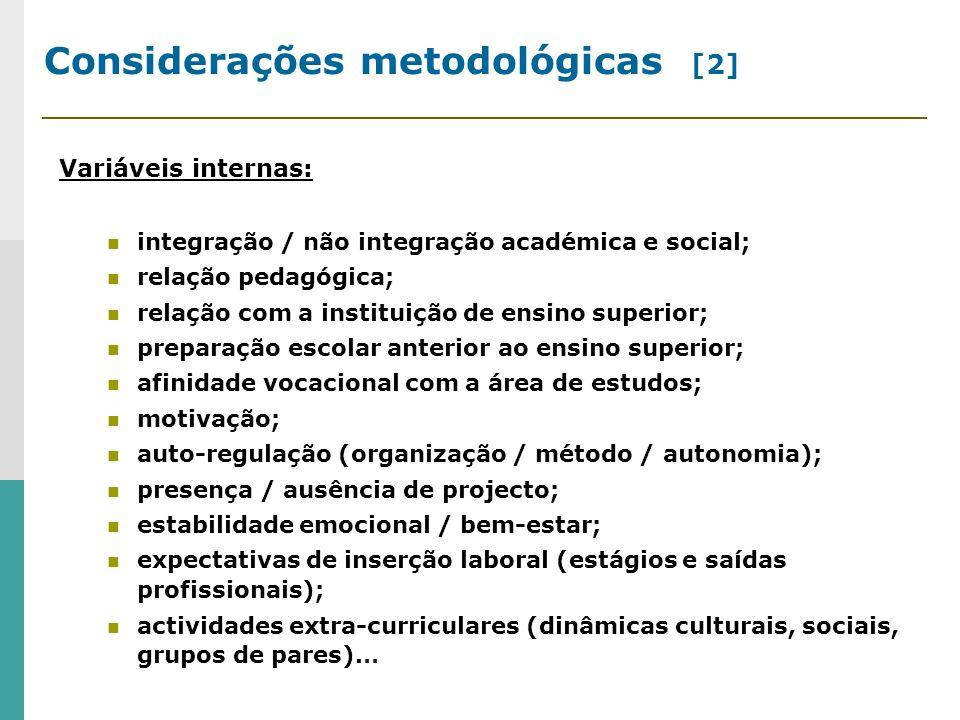Considerações metodológicas [2] Variáveis internas: integração / não integração académica e social; relação pedagógica; relação com a instituição de e
