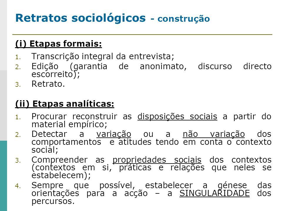 Retratos sociológicos - construção (i) Etapas formais: 1. Transcrição integral da entrevista; 2. Edição (garantia de anonimato, discurso directo escor
