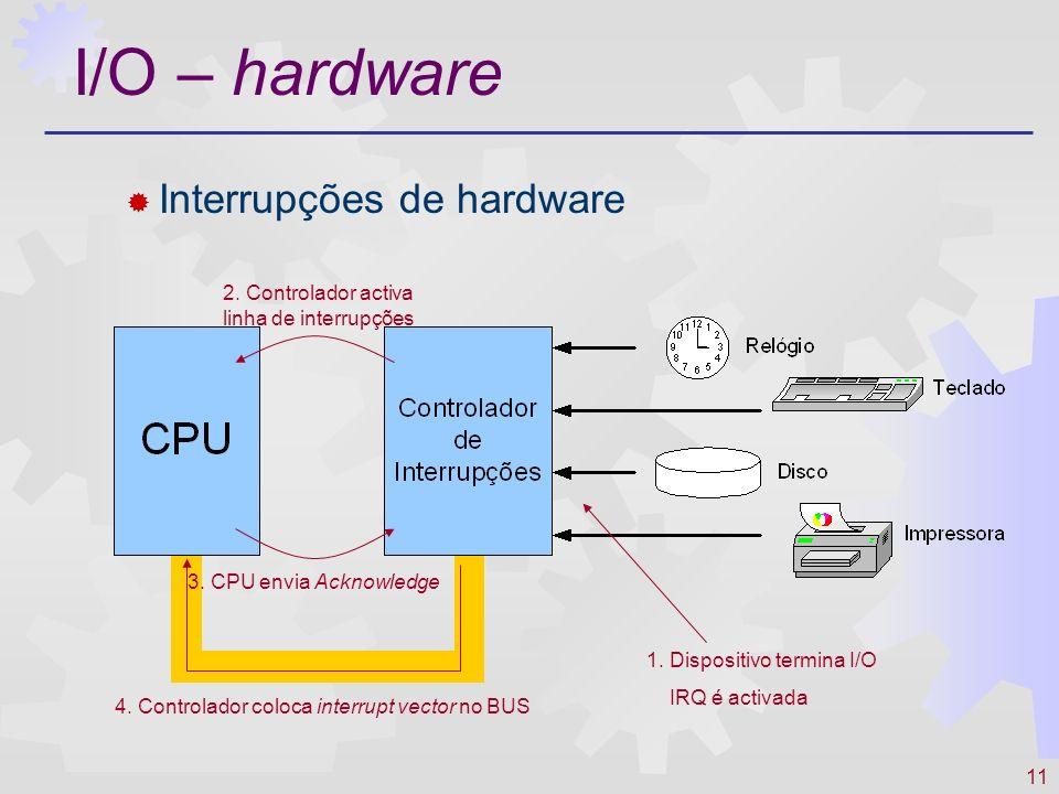 11 I/O – hardware Interrupções de hardware 3. CPU envia Acknowledge 2. Controlador activa linha de interrupções 1. Dispositivo termina I/O IRQ é activ