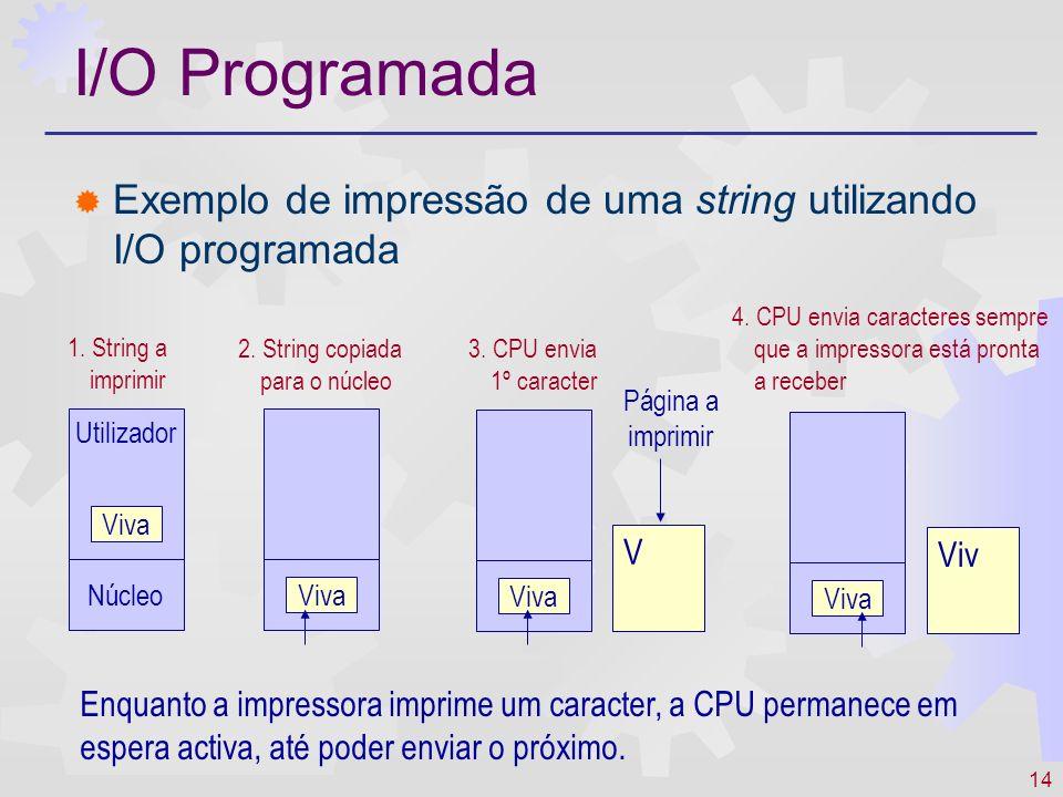 14 I/O Programada Exemplo de impressão de uma string utilizando I/O programada Utilizador Núcleo Viva 1. String a imprimir Viva 2. String copiada para