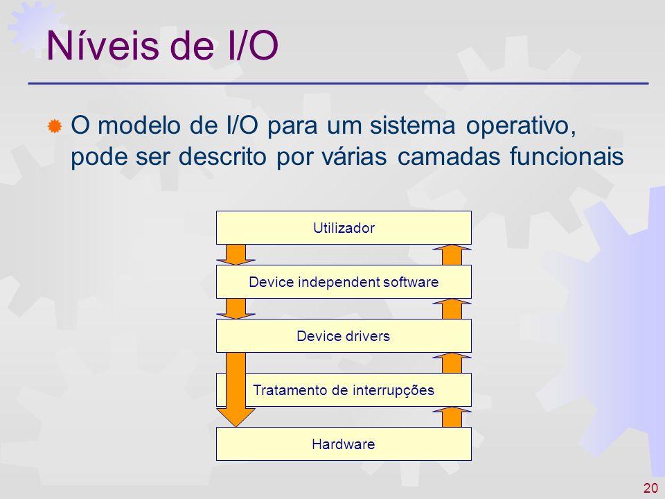 20 Níveis de I/O O modelo de I/O para um sistema operativo, pode ser descrito por várias camadas funcionais Utilizador Device independent software Device drivers Tratamento de interrupções Hardware