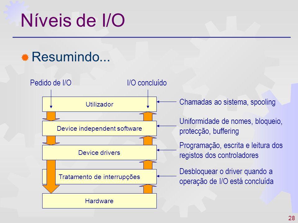 28 Níveis de I/O Resumindo... Utilizador Device independent software Device drivers Tratamento de interrupções Hardware Chamadas ao sistema, spooling
