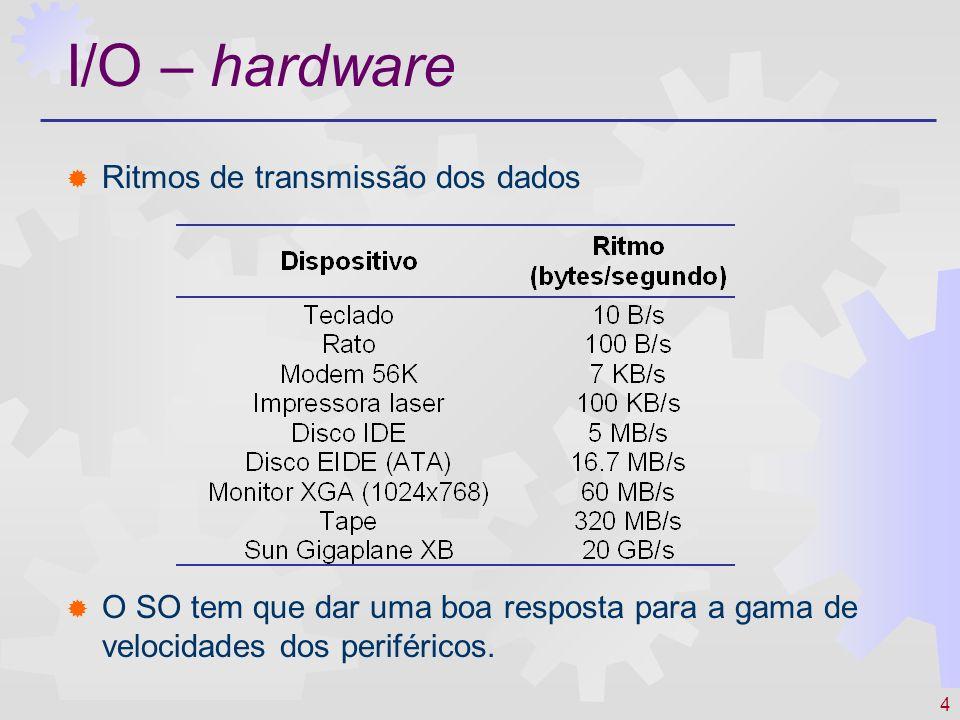 4 I/O – hardware Ritmos de transmissão dos dados O SO tem que dar uma boa resposta para a gama de velocidades dos periféricos.