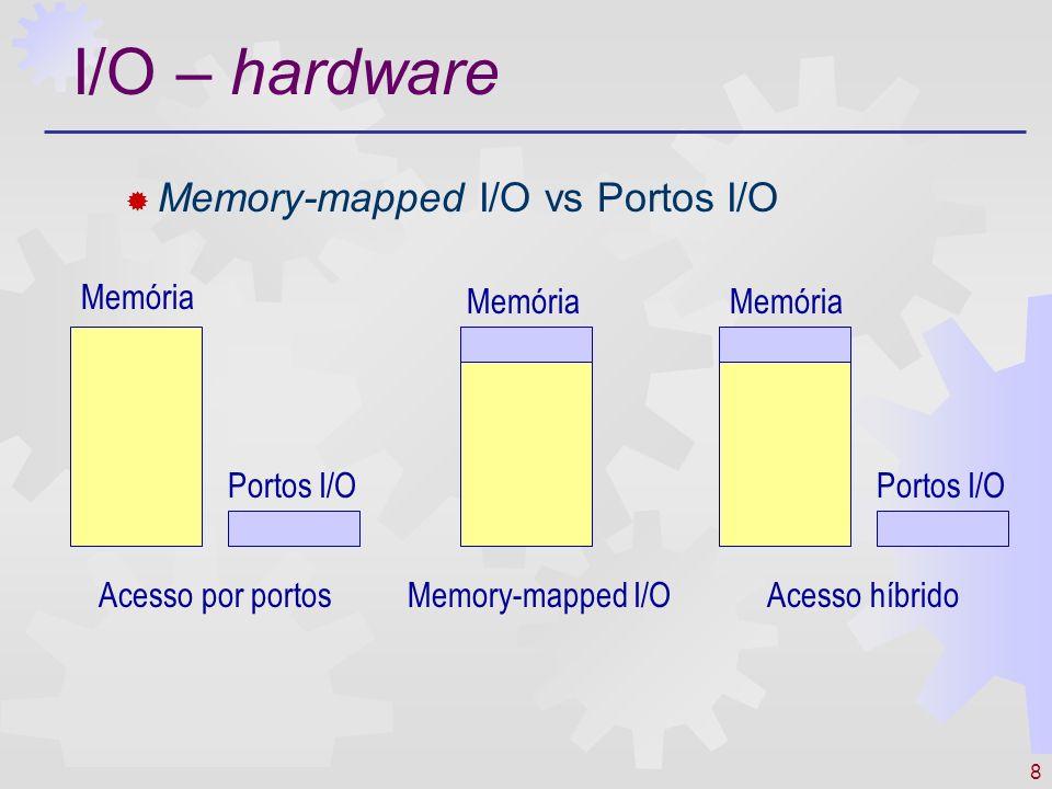 8 I/O – hardware Memory-mapped I/O vs Portos I/O Memória Portos I/O Acesso por portos Memória Memory-mapped I/O Memória Portos I/O Acesso híbrido