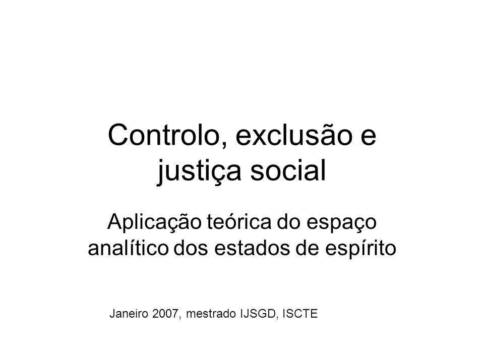 Controlo, exclusão e justiça social Aplicação teórica do espaço analítico dos estados de espírito Janeiro 2007, mestrado IJSGD, ISCTE