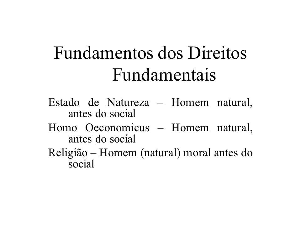 Fundamentos dos Direitos Fundamentais Estado de Natureza – Homem natural, antes do social Homo Oeconomicus – Homem natural, antes do social Religião –