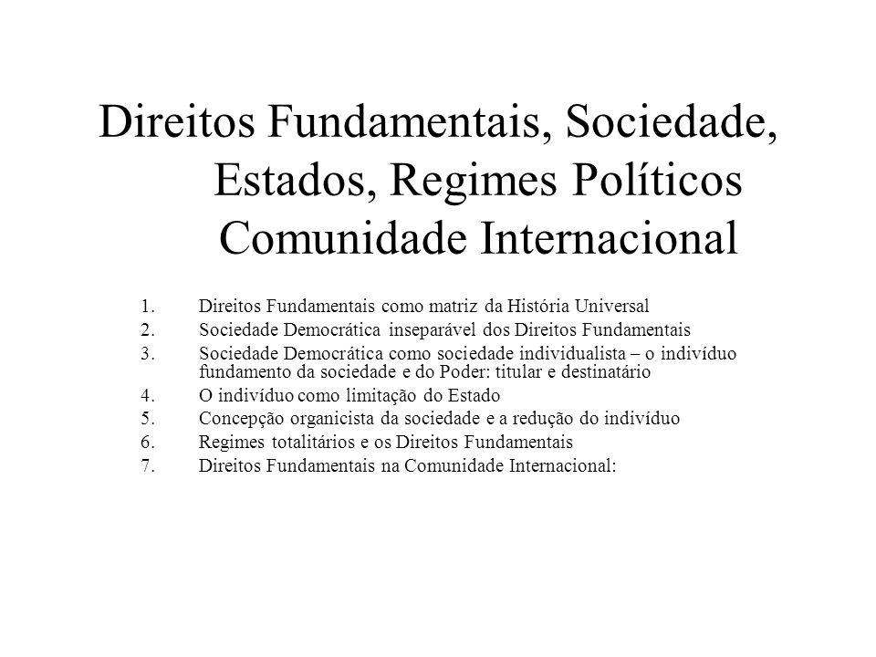 Direitos Fundamentais, Sociedade, Estados, Regimes Políticos Comunidade Internacional 1.Direitos Fundamentais como matriz da História Universal 2.Soci