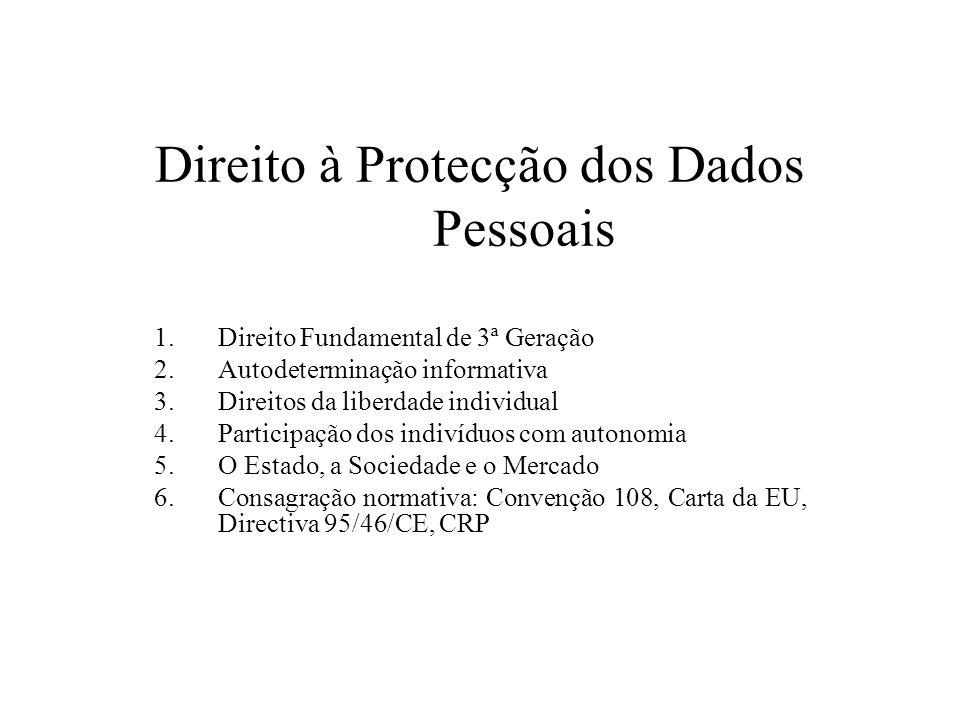 Direito à Protecção dos Dados Pessoais 1.Direito Fundamental de 3ª Geração 2.Autodeterminação informativa 3.Direitos da liberdade individual 4.Partici