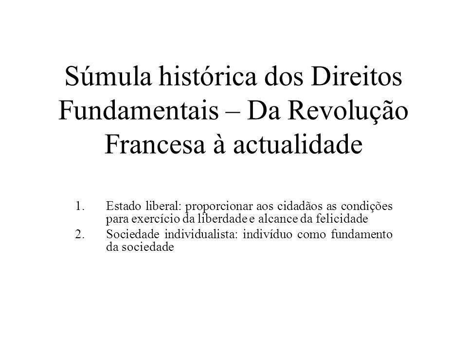 Súmula histórica dos Direitos Fundamentais – Da Revolução Francesa à actualidade 1.Estado liberal: proporcionar aos cidadãos as condições para exercíc