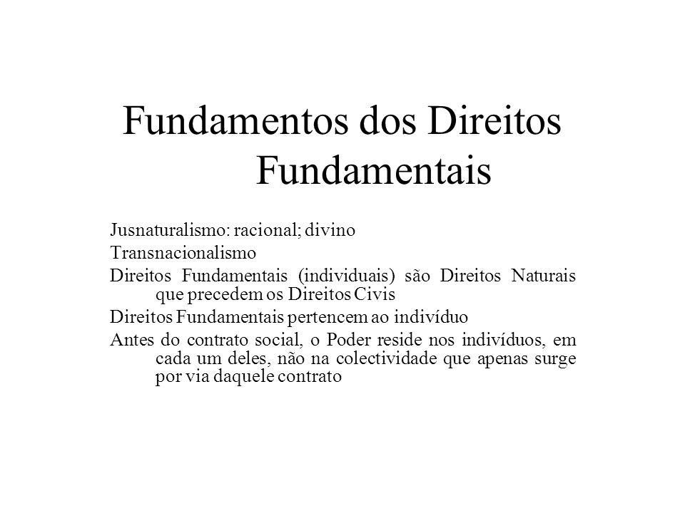 Fundamentos dos Direitos Fundamentais Jusnaturalismo: racional; divino Transnacionalismo Direitos Fundamentais (individuais) são Direitos Naturais que