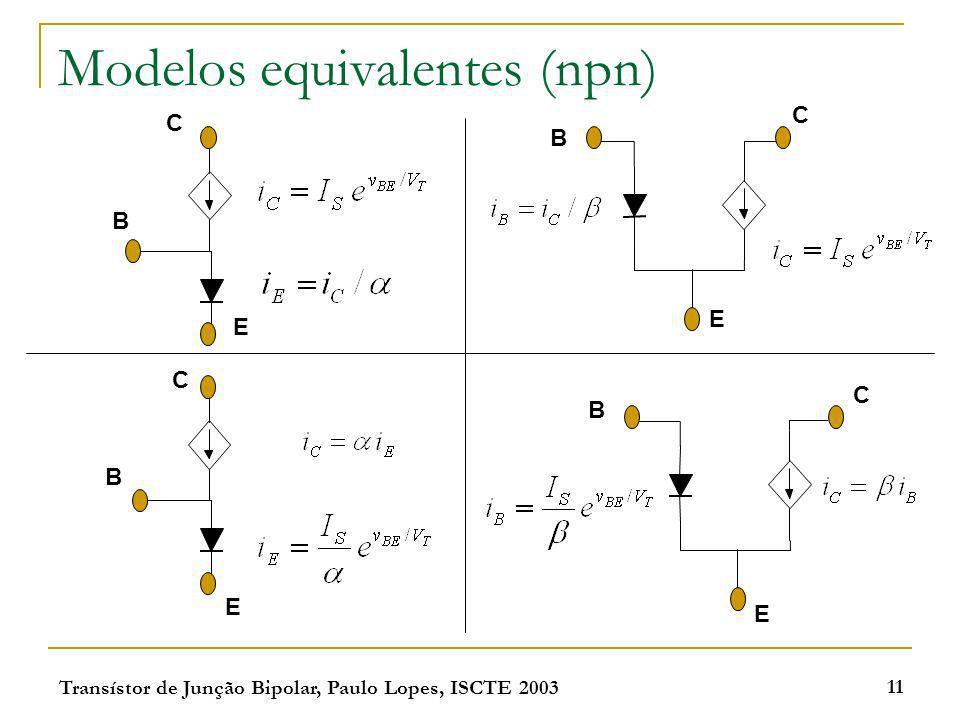 Transístor de Junção Bipolar, Paulo Lopes, ISCTE 2003 11 Modelos equivalentes (npn) B B B B C C C C E E E E
