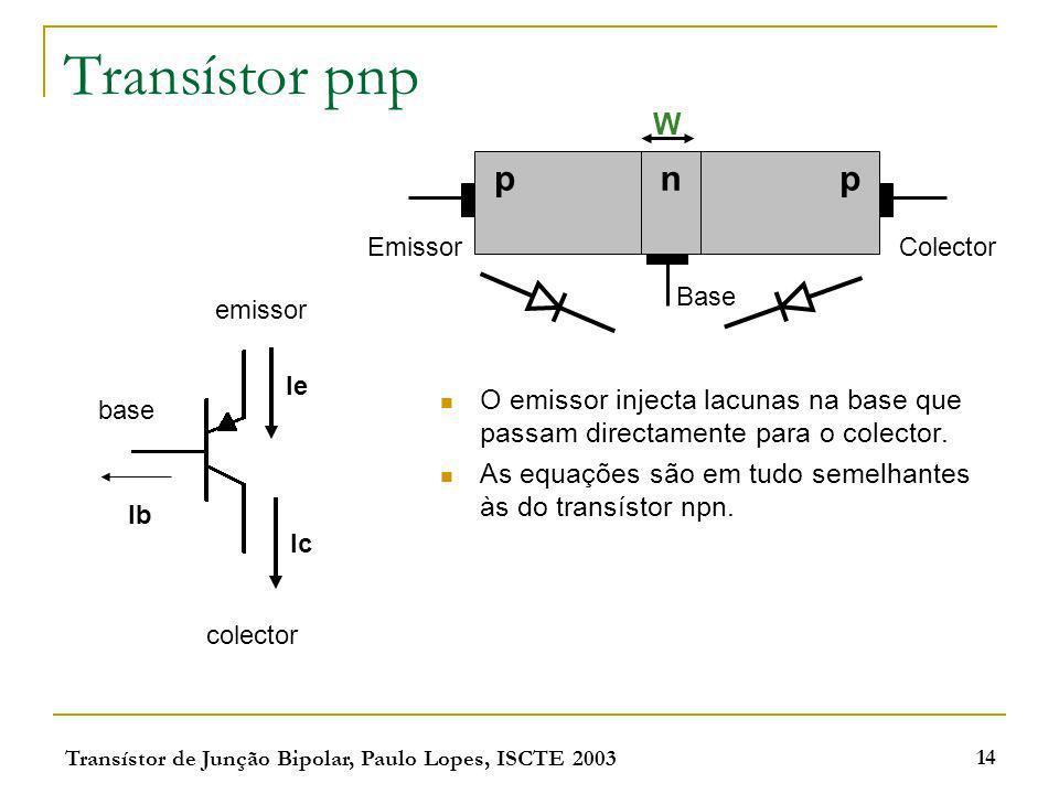 Transístor de Junção Bipolar, Paulo Lopes, ISCTE 2003 14 Transístor pnp O emissor injecta lacunas na base que passam directamente para o colector. As