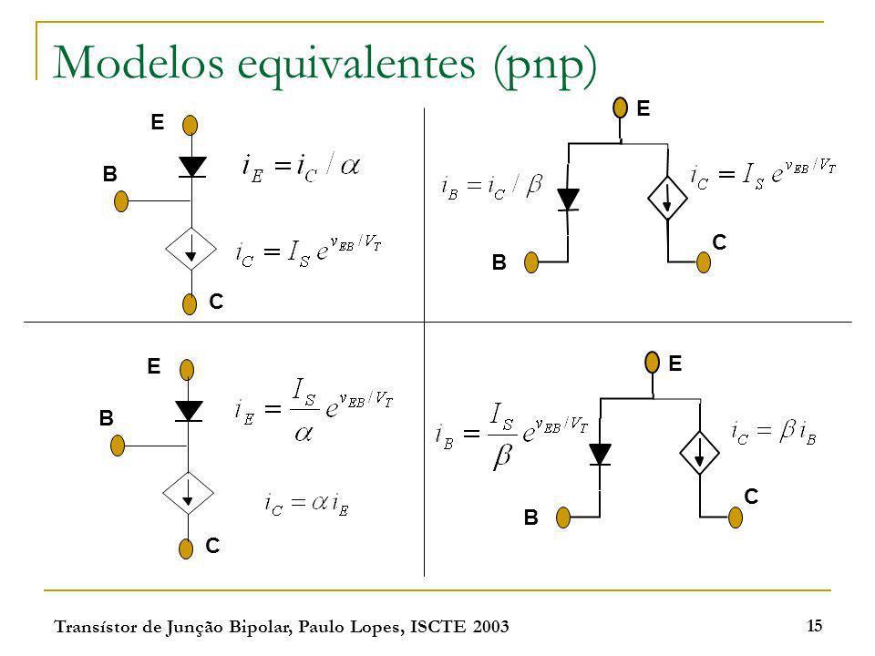Transístor de Junção Bipolar, Paulo Lopes, ISCTE 2003 15 Modelos equivalentes (pnp) B C E B C E B C E B C E