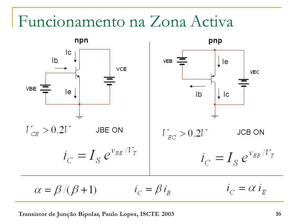 Transístor de Junção Bipolar, Paulo Lopes, ISCTE 2003 16 Funcionamento na Zona Activa Ic Ib Ie npn pnp Ie IcIb JBE ON JCB ON