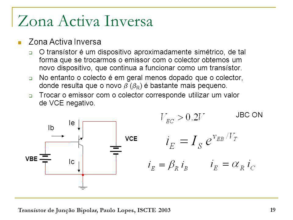 Transístor de Junção Bipolar, Paulo Lopes, ISCTE 2003 19 Zona Activa Inversa O transístor é um dispositivo aproximadamente simétrico, de tal forma que