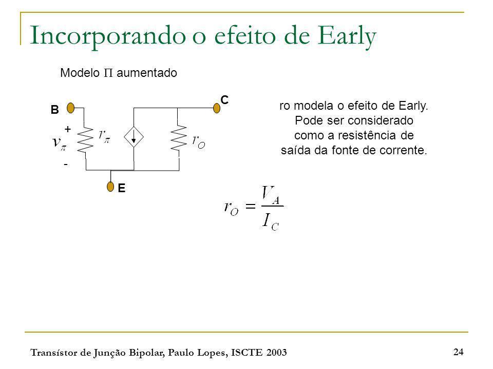 Transístor de Junção Bipolar, Paulo Lopes, ISCTE 2003 24 Incorporando o efeito de Early Modelo aumentado B C E + - ro modela o efeito de Early. Pode s